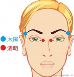 スマホ老眼予防のツボ
